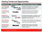 hosting trends and opportunities