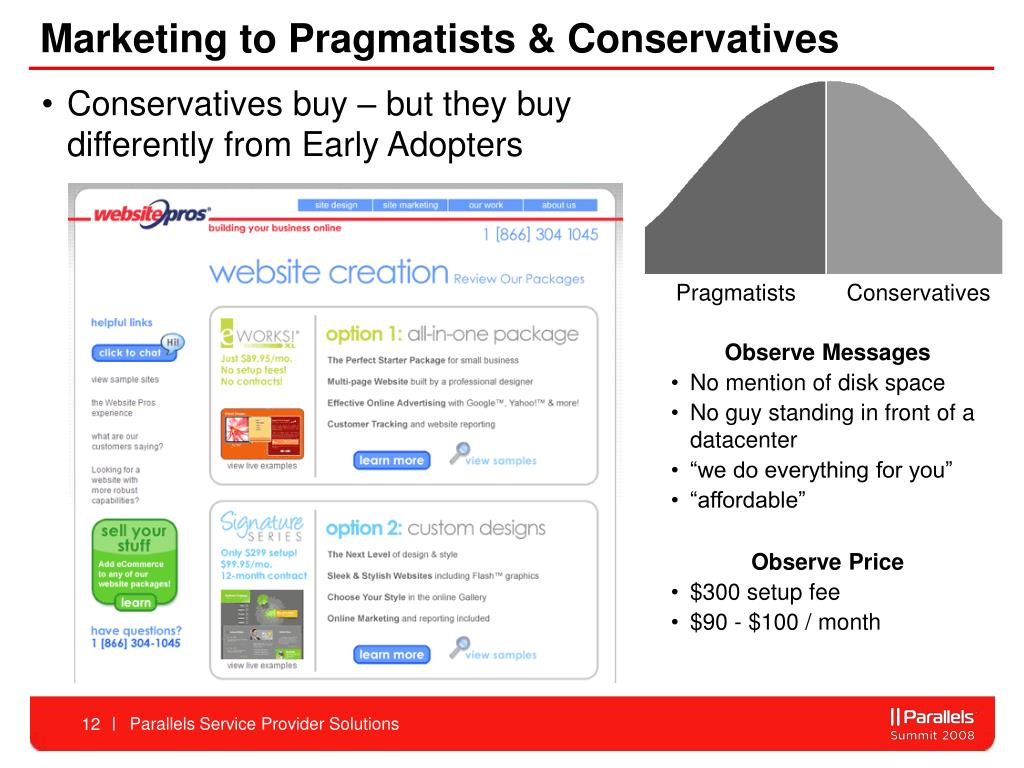 Marketing to Pragmatists & Conservatives