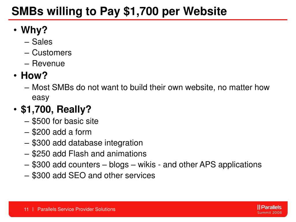 SMBs willing to Pay $1,700 per Website