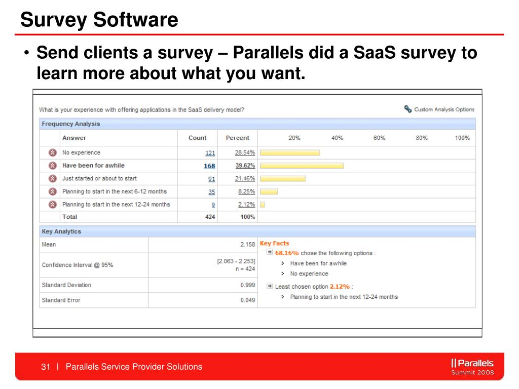 Survey Software