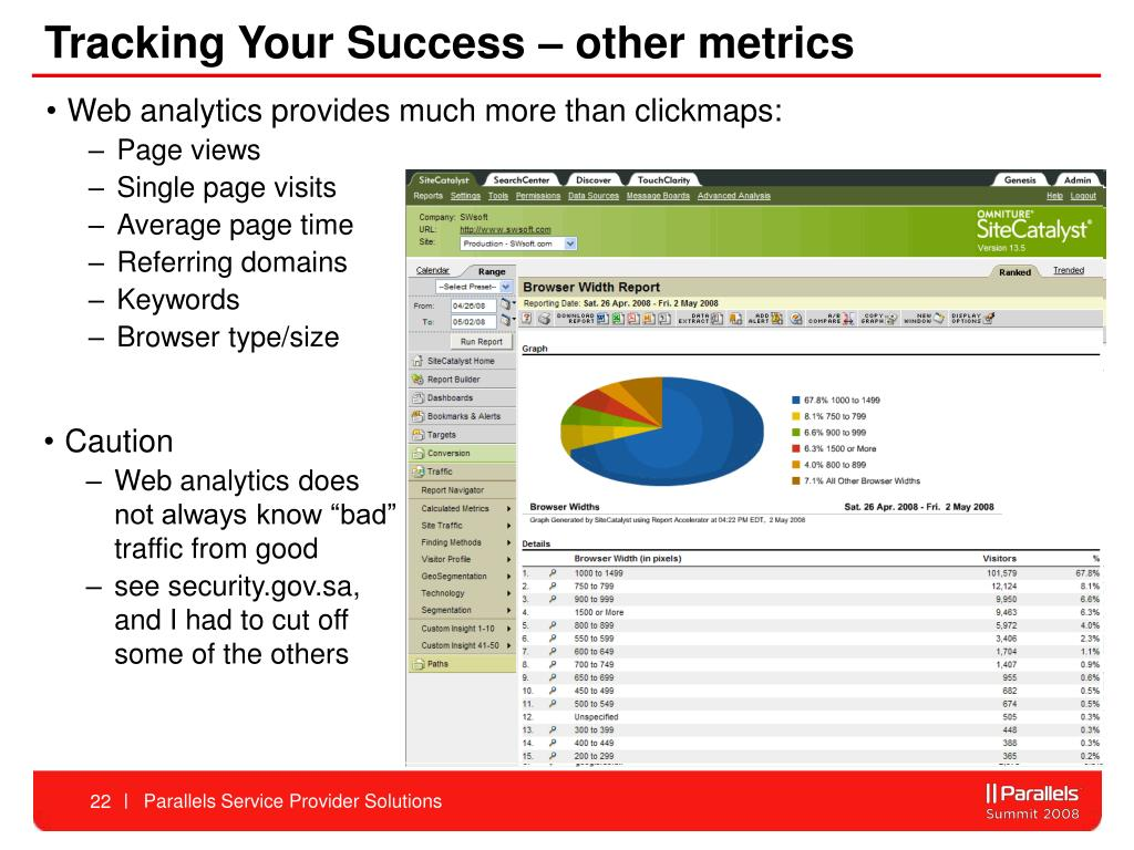 Tracking Your Success – other metrics