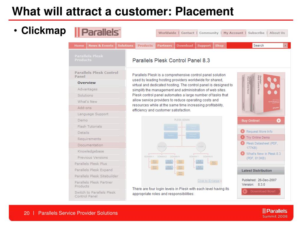 What will attract a customer: Placement