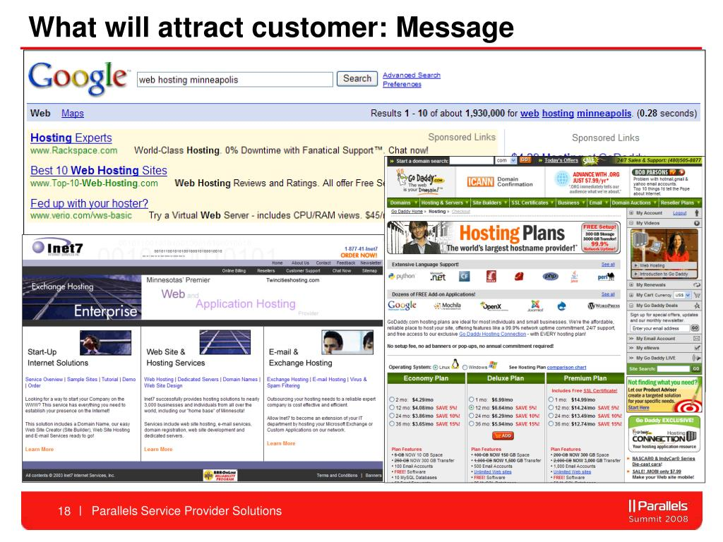 What will attract customer: Message