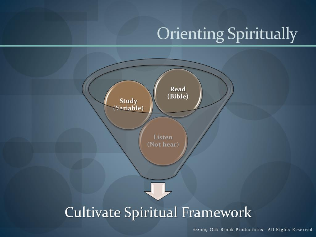 Orienting Spiritually