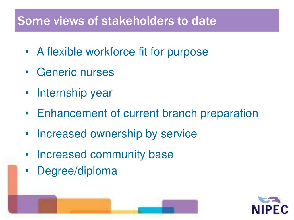 Some views of stakeholders to date