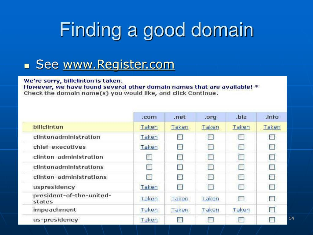 Finding a good domain