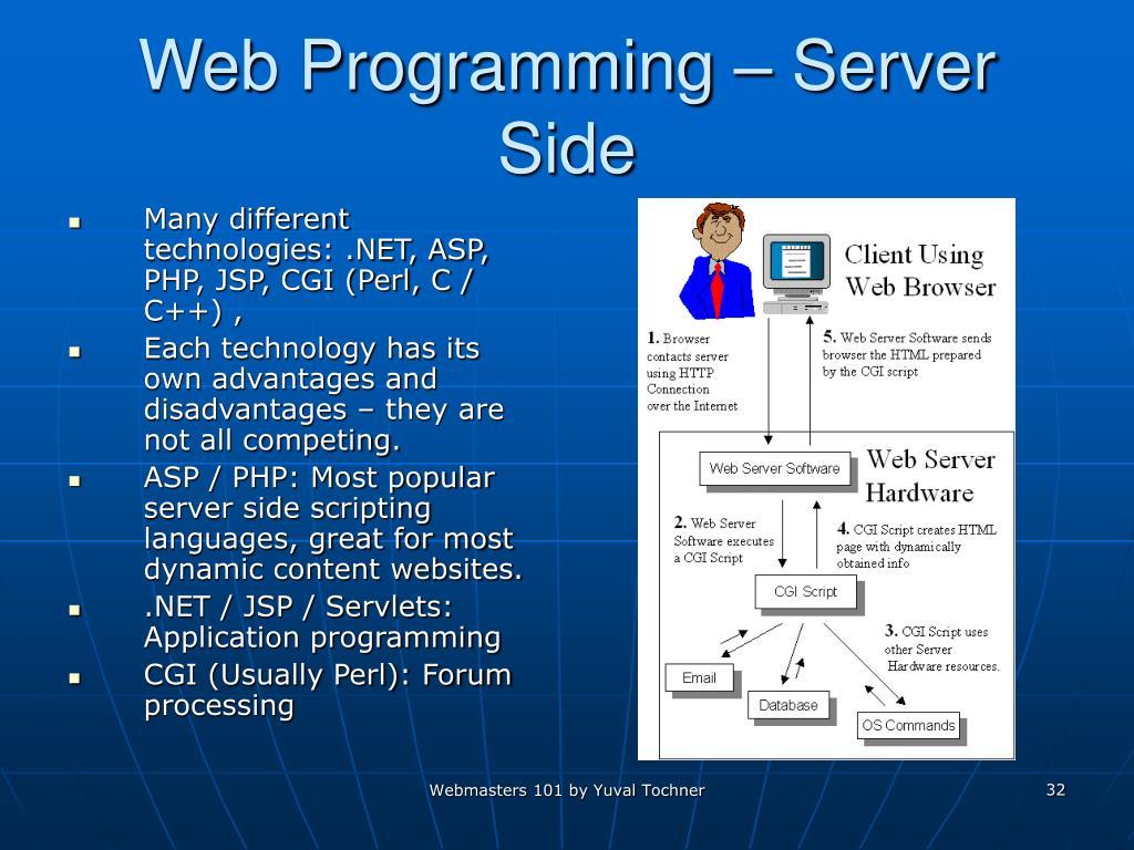 Web Programming – Server Side