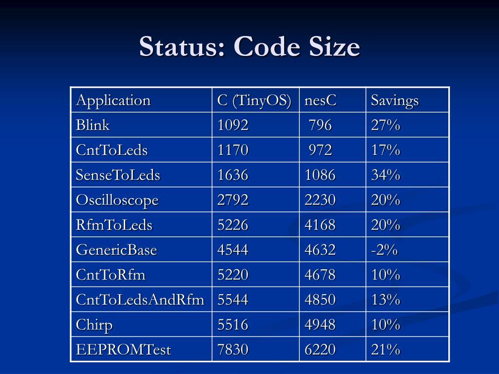 Status: Code Size