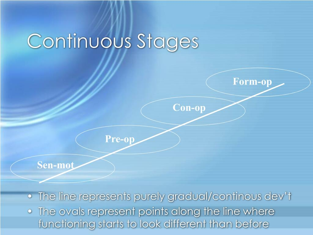 Continuous Stages