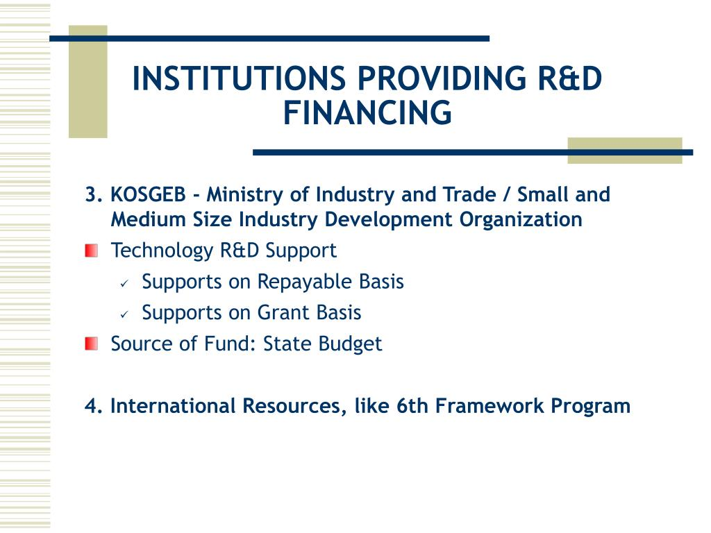 INSTITUTIONS PROVIDING R&D FINANCING