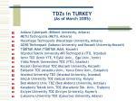 tdzs in turkey as of march 200 5