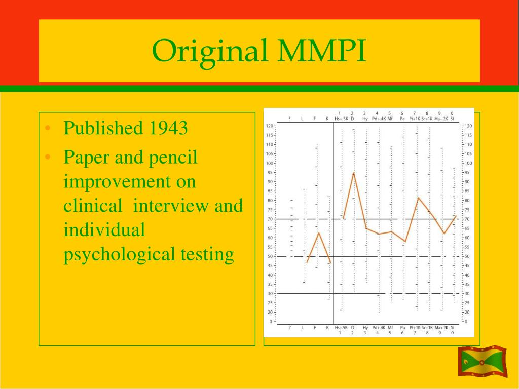 Original MMPI