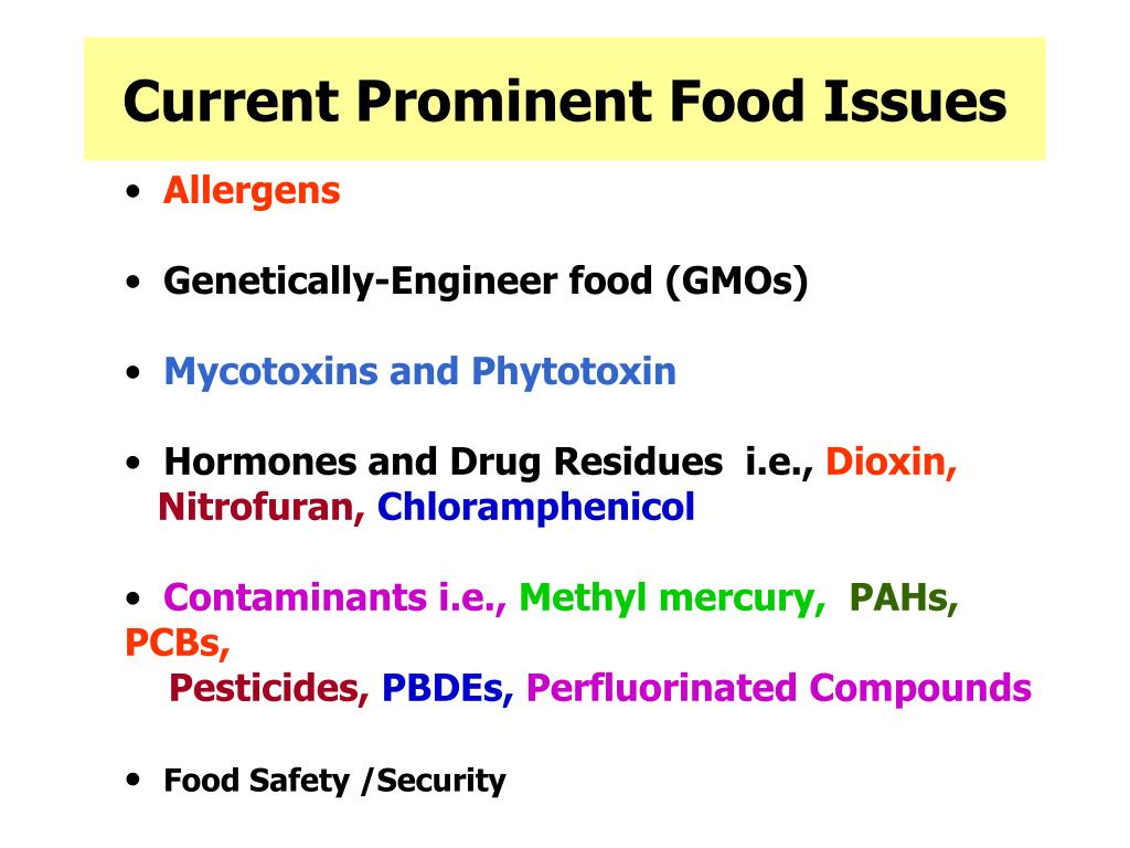 Current Prominent Food Issues