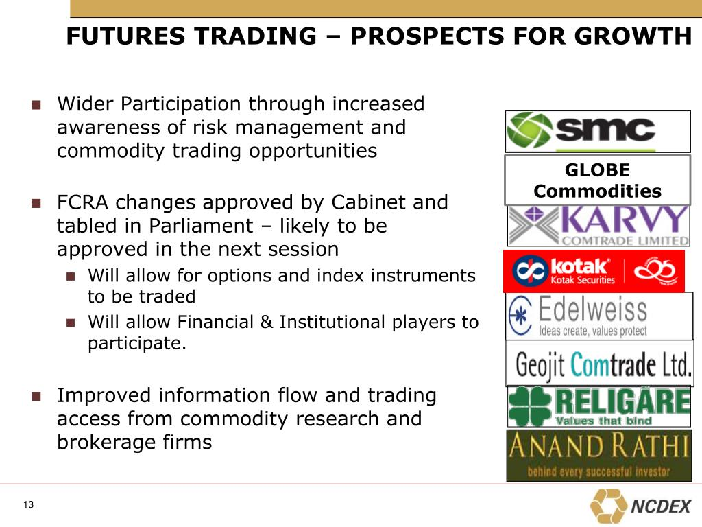 Futures and options trading in india ppt
