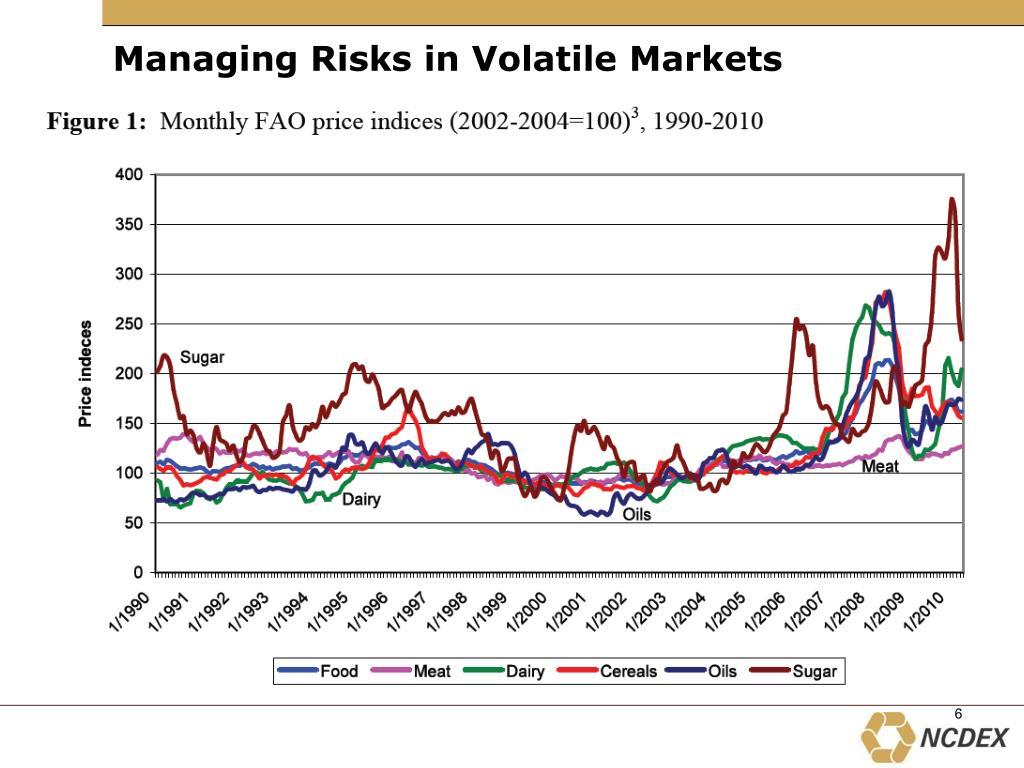 Volatile market trading strategy