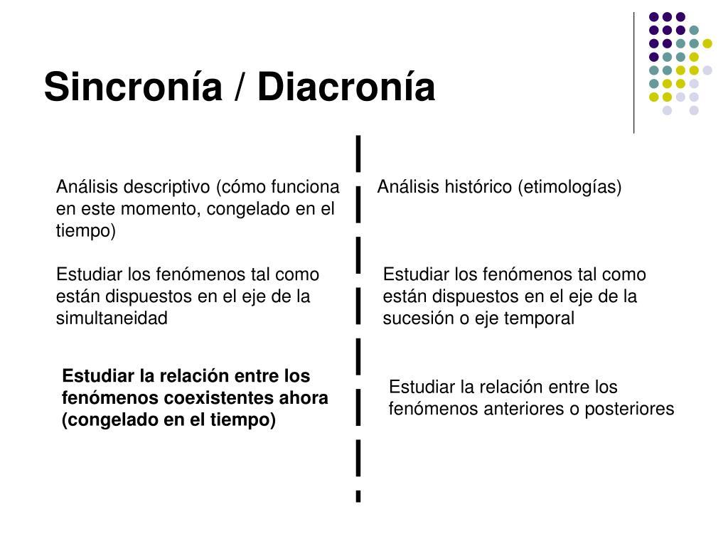 Sincronía / Diacronía