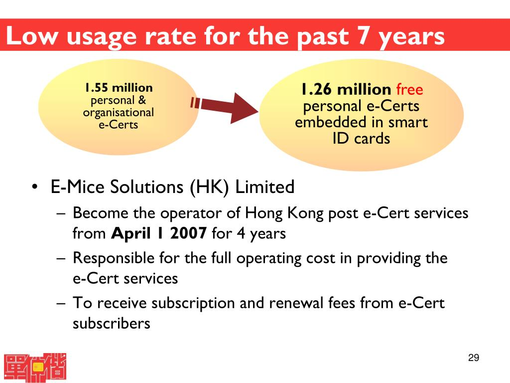 Low usage rate for the past 7 years