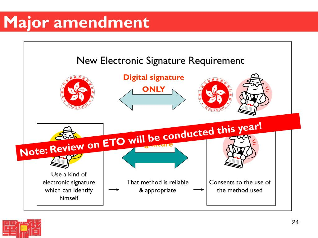 New Electronic Signature Requirement