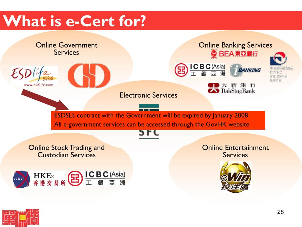 What is e-Cert for?