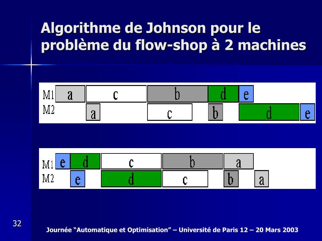 Algorithme de Johnson pour le problème du flow-shop à 2 machines