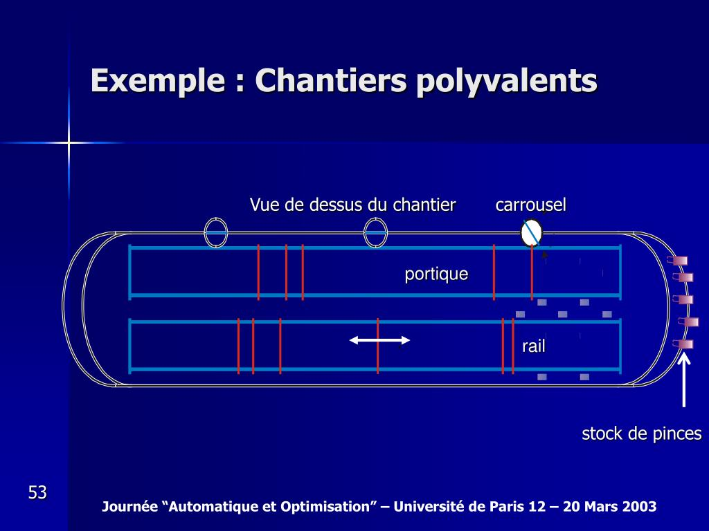 Exemple : Chantiers polyvalents