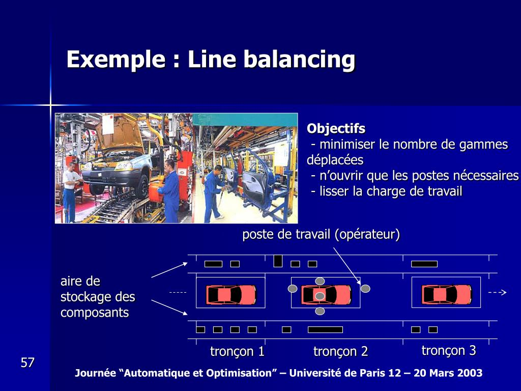Exemple : Line balancing