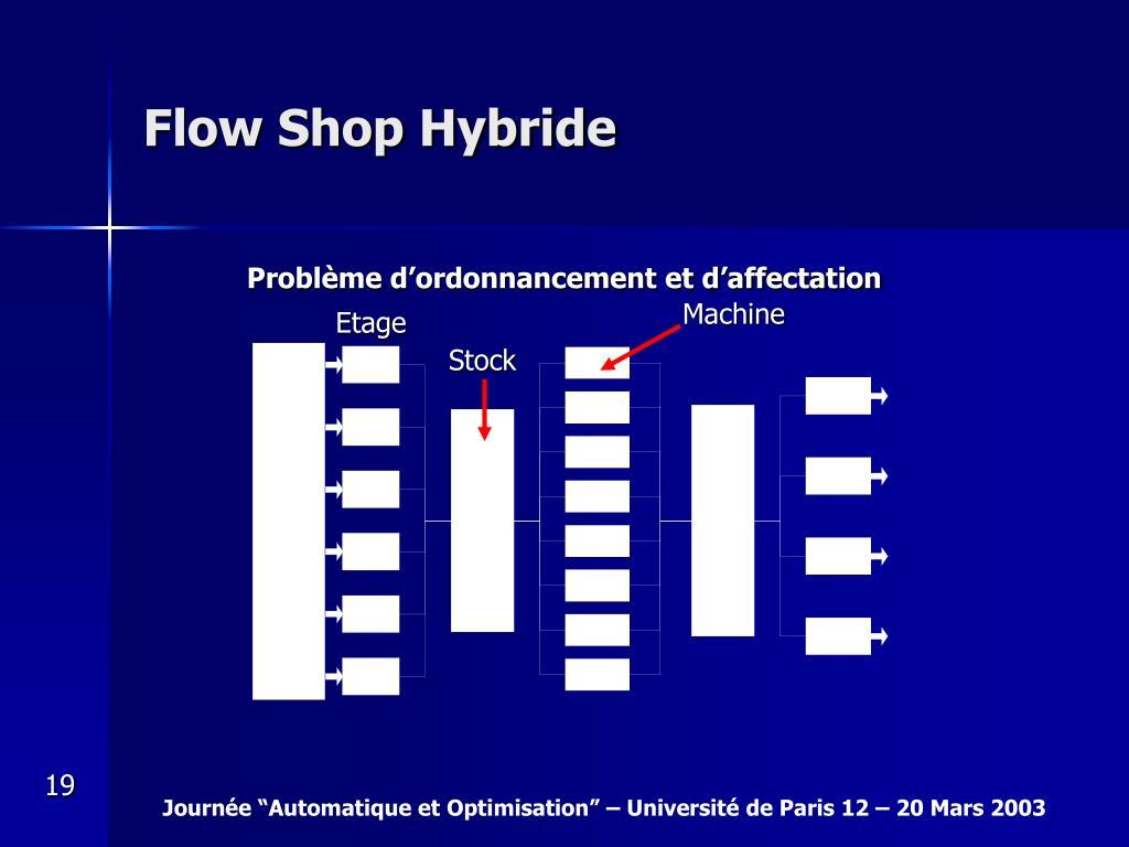 Flow Shop Hybride