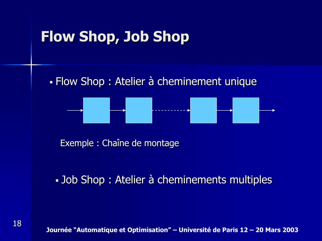Flow Shop, Job Shop