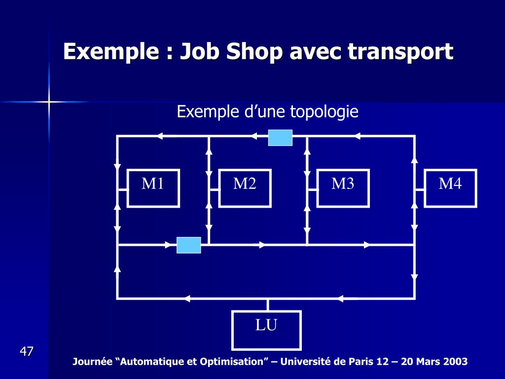 Exemple d'une topologie