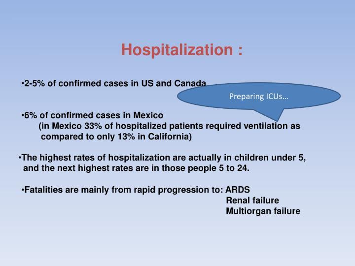 Hospitalization :