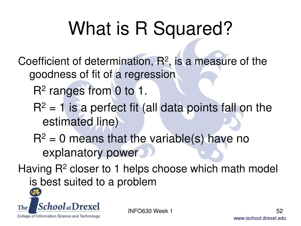 What is R Squared?