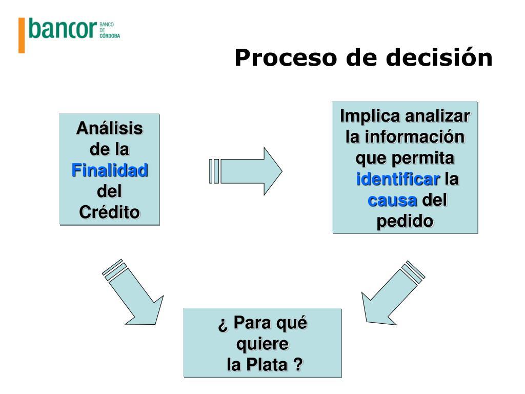 Proceso de decisión