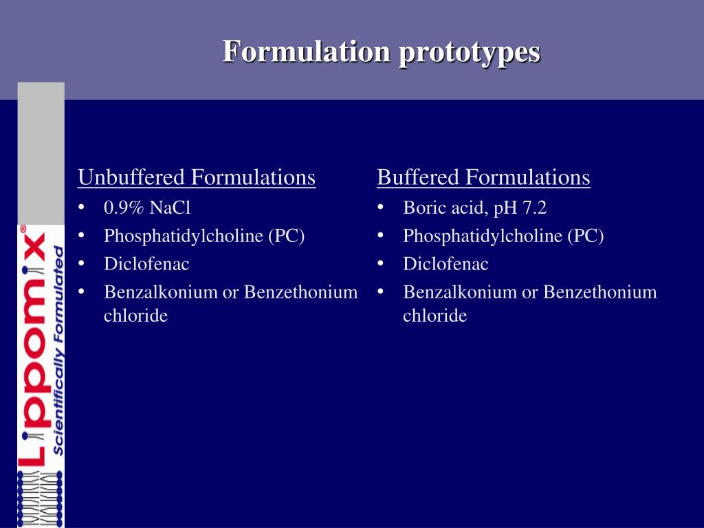 Unbuffered Formulations