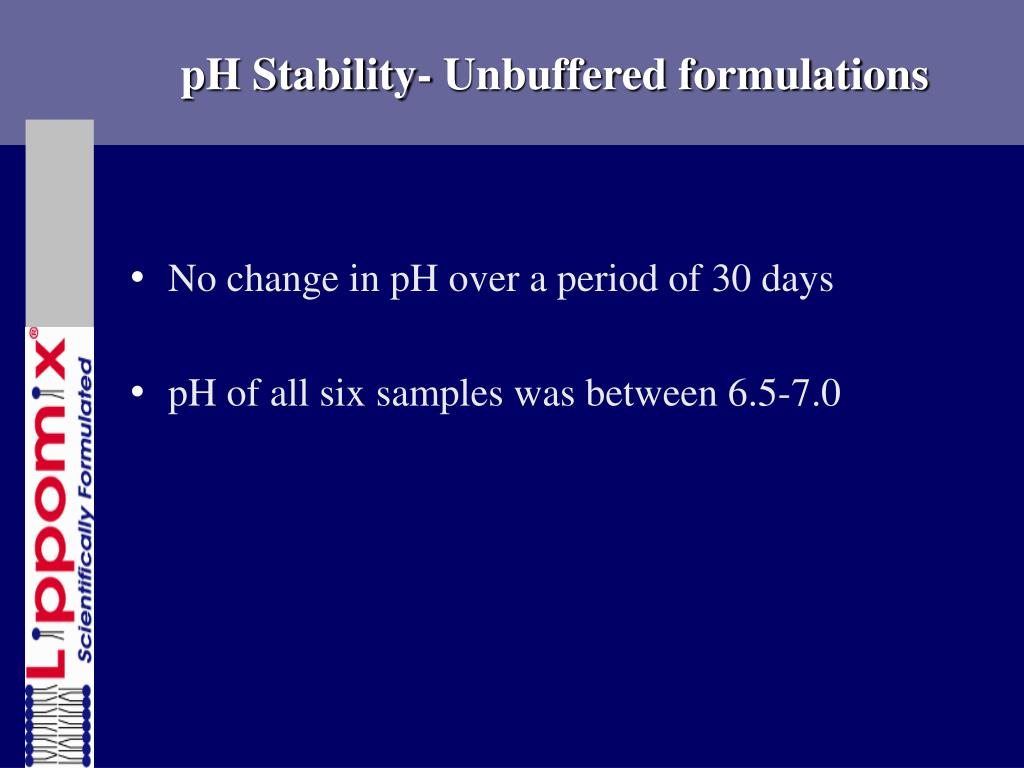 pH Stability- Unbuffered formulations