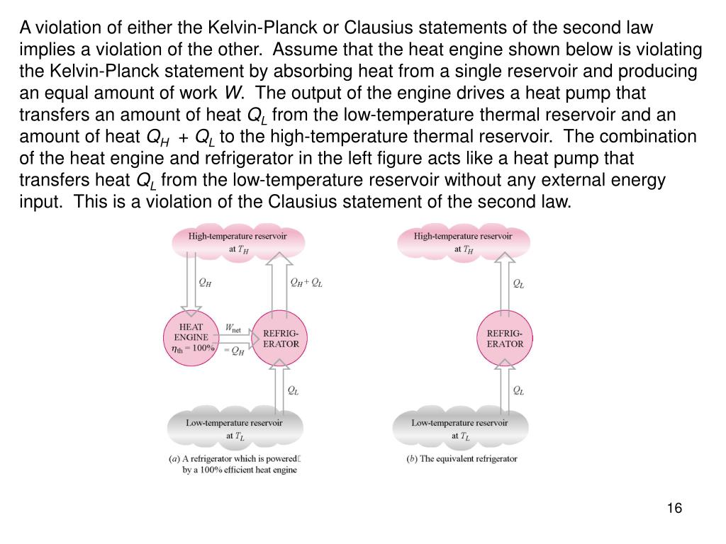 A violation of either the Kelvin-Planck or Clausius statements of the second law implies a violation of the other.  Assume that the heat engine shown below is violating the Kelvin-Planck statement by absorbing heat from a single reservoir and producing an equal amount of work