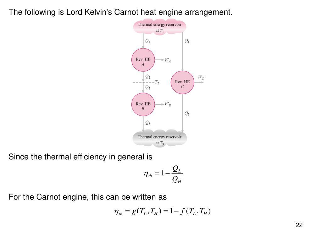 The following is Lord Kelvin's Carnot heat engine arrangement.