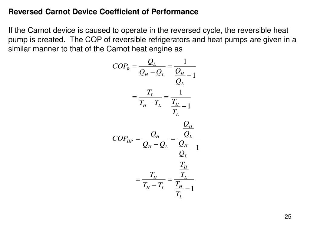 Reversed Carnot Device Coefficient of Performance
