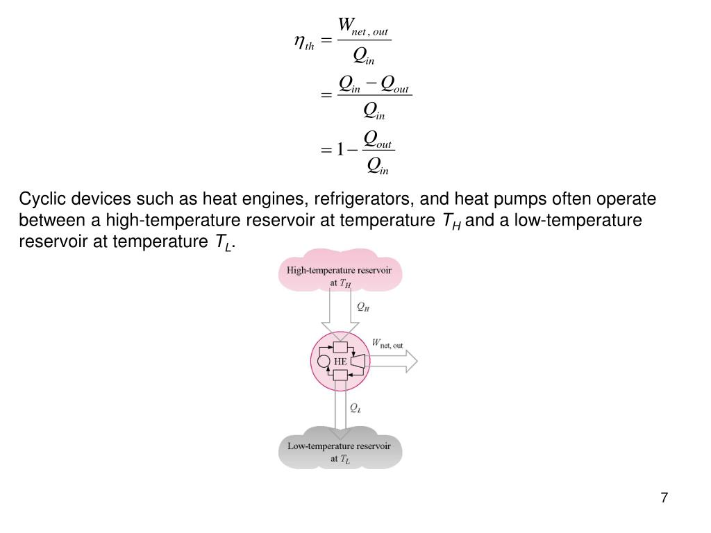 Cyclic devices such as heat engines, refrigerators, and heat pumps often operate between a high-temperature reservoir at temperature