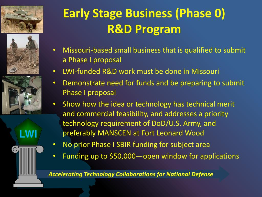 Early Stage Business (Phase 0) R&D Program