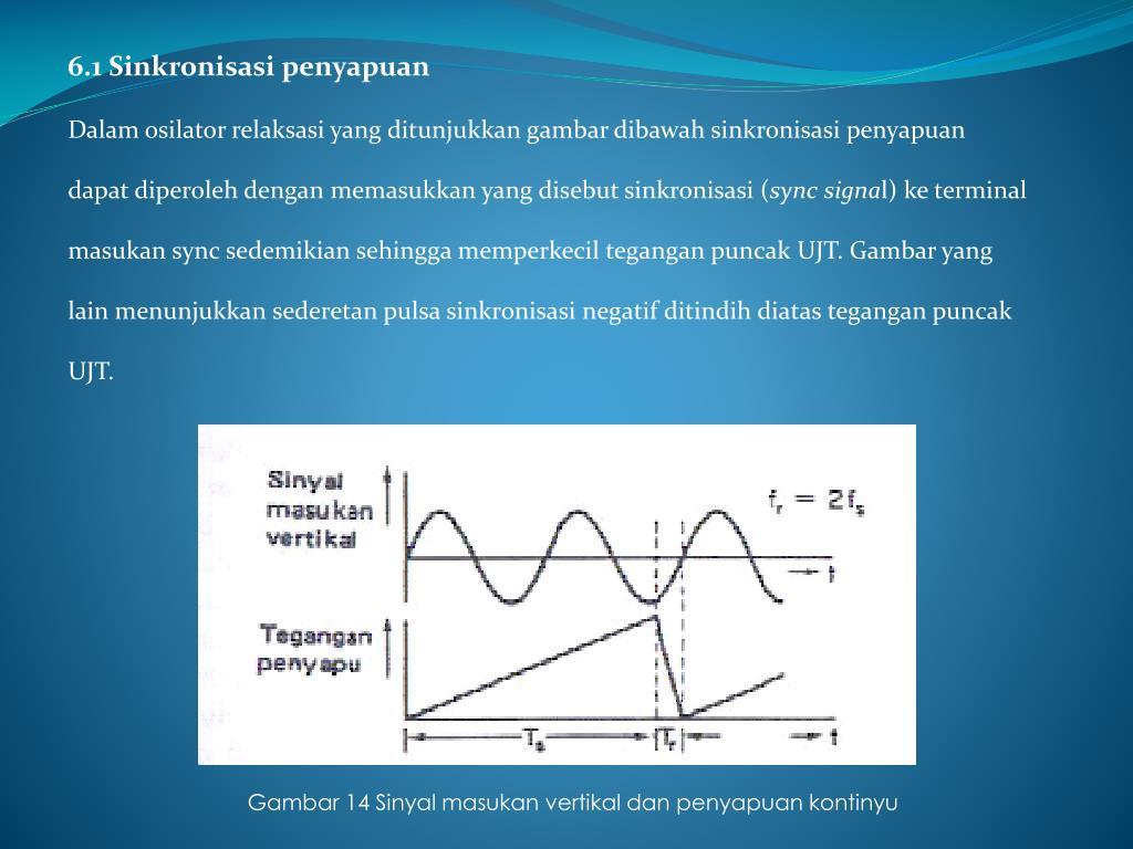 6.1 Sinkronisasi penyapuan