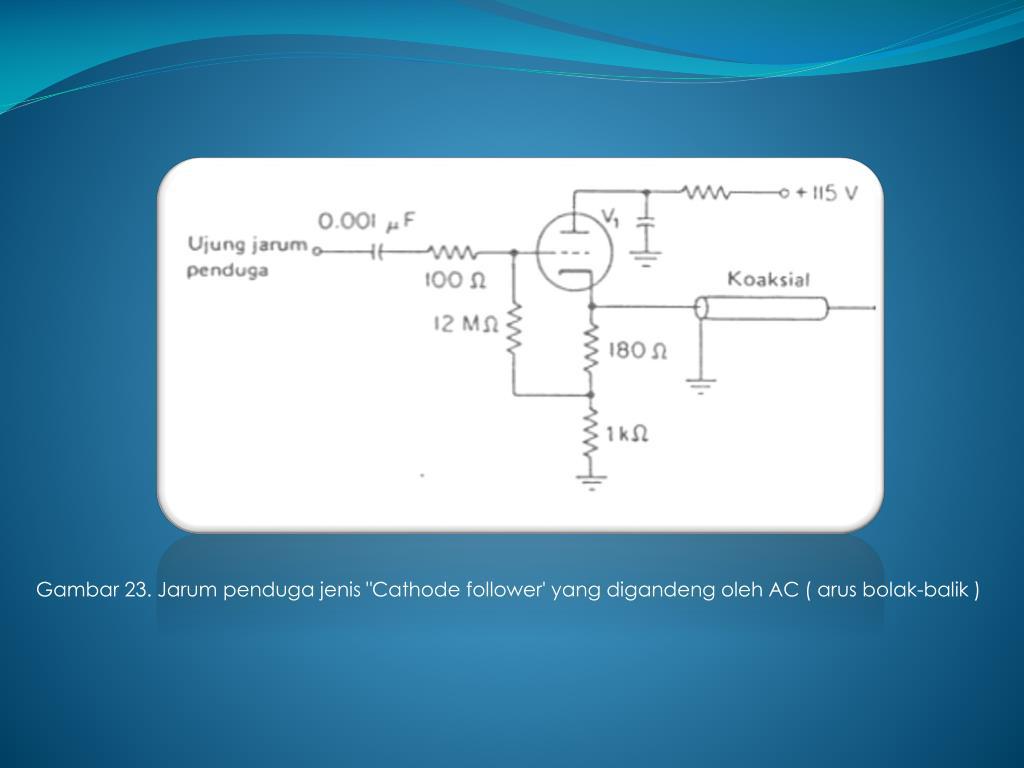 """Gambar 23. Jarum penduga jenis """"Cathode follower' yang digandeng oleh AC ( arus bolak-balik )"""