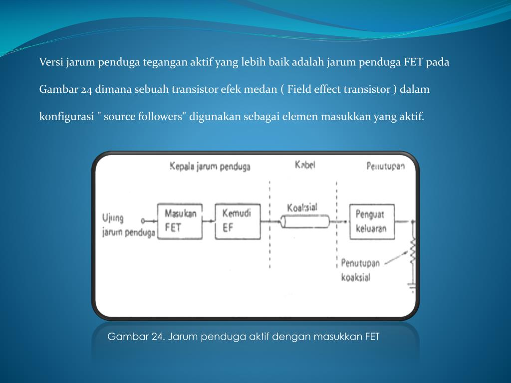 "Versi jarum penduga tegangan aktif yang lebih baik adalah jarum penduga FET pada Gambar 24 dimana sebuah transistor efek medan ( Field effect transistor ) dalam konfigurasi "" source followers"" digunakan sebagai elemen masukkan yang aktif."