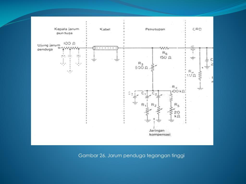 Gambar 26. Jarum penduga tegangan tinggi