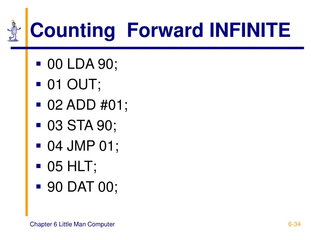 Counting  Forward INFINITE