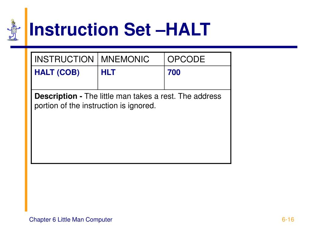 Instruction Set –HALT