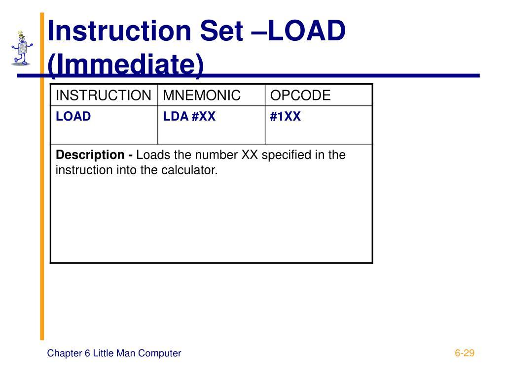 Instruction Set –LOAD (Immediate)