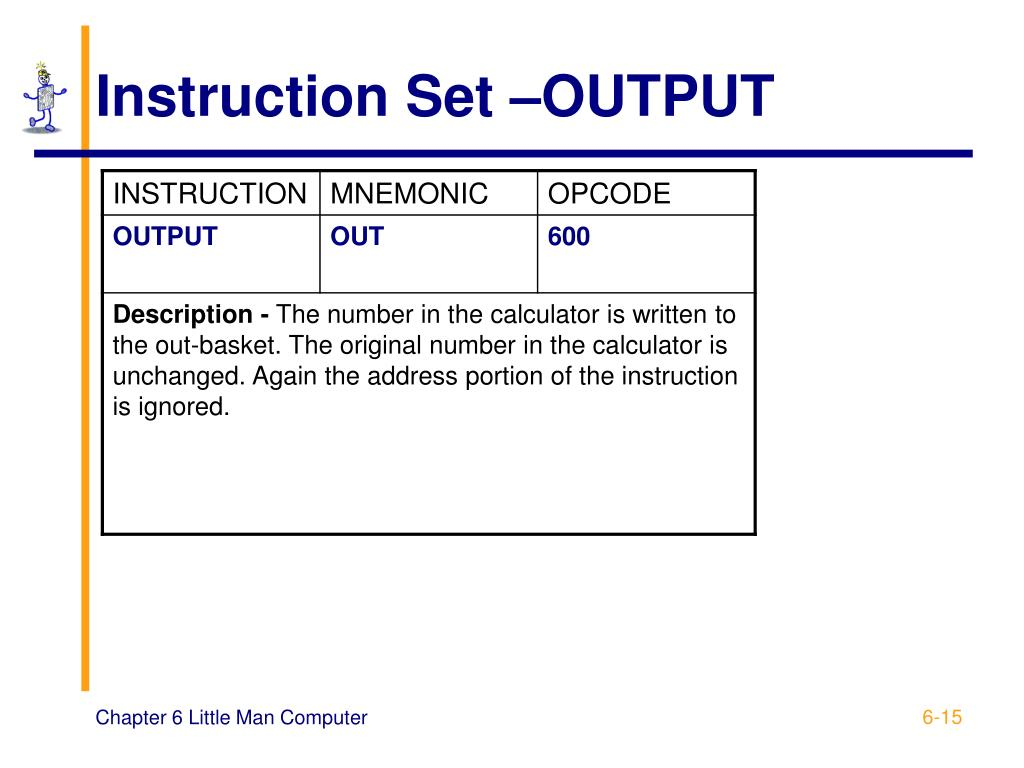 Instruction Set –OUTPUT