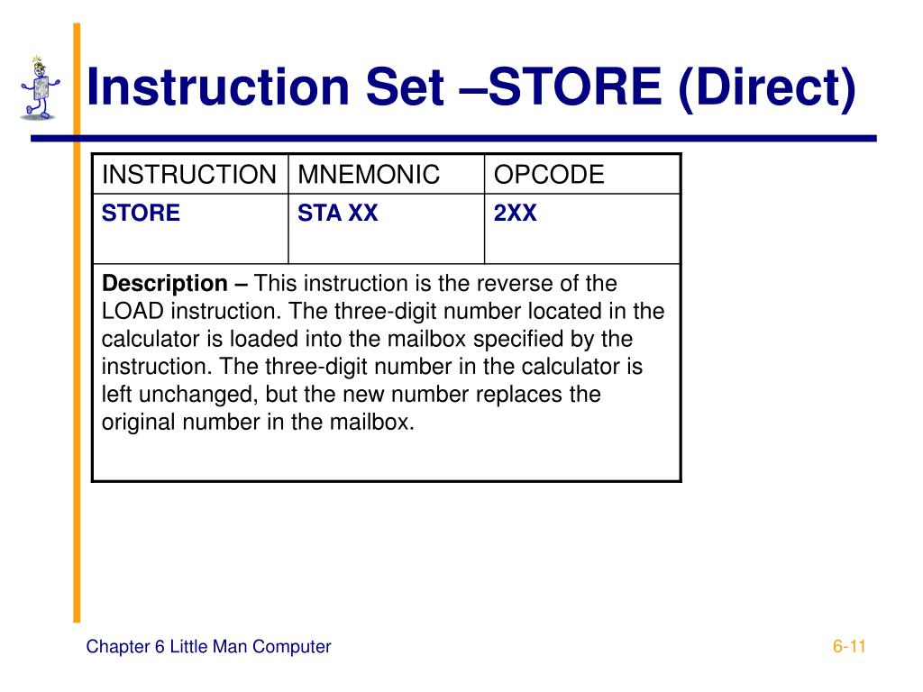 Instruction Set –STORE (Direct)