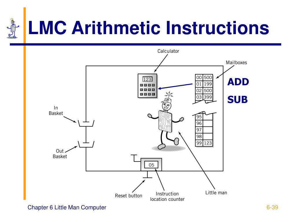 LMC Arithmetic Instructions