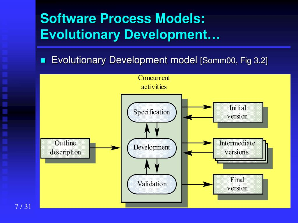 Software Process Models: Evolutionary Development…